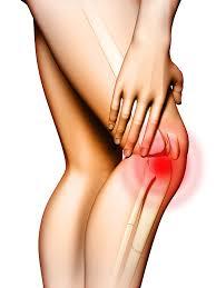 Knee-Pain-GymMembershipFees