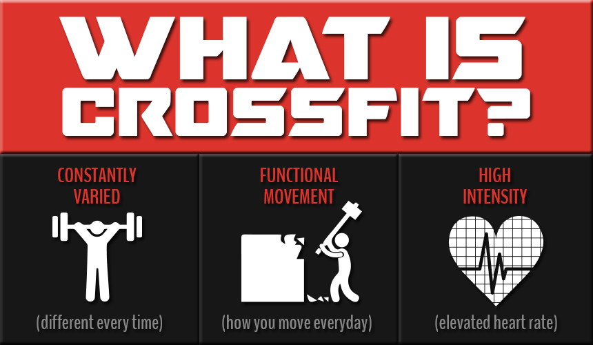 Crossfit Introduction For The Sedentary Person - Gym ...